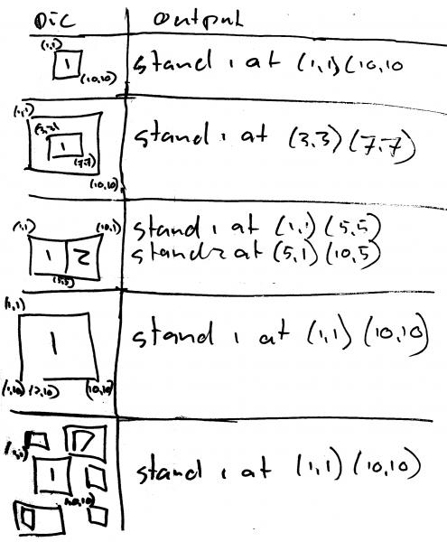 Рис.  1.8 примеры прямоугольных стендов