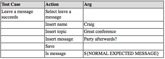 Рис 1.12 workflow пример